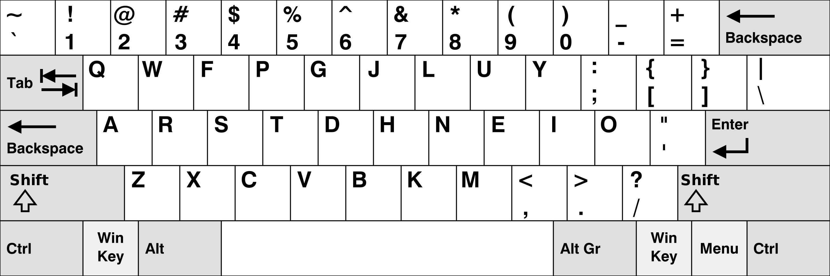 The Colemak Keyboard layout